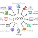 Search Engine Optimization is Good Web Development Strategy